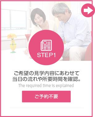 STEP1 ご希望の見学内容にあわせて当日の流れや所要時間を確認